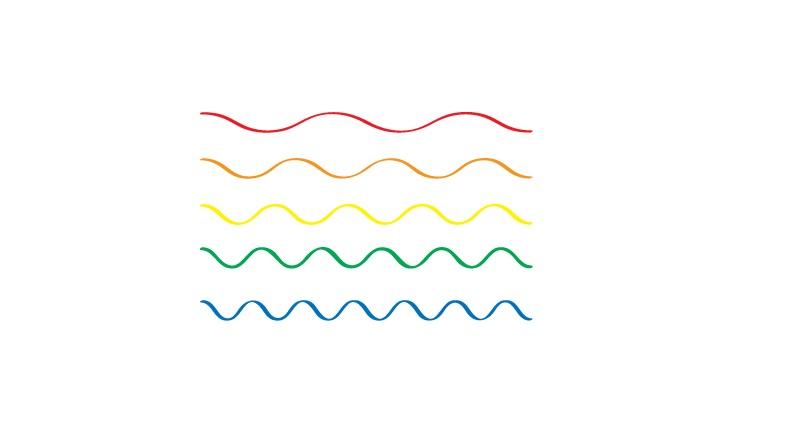 renk dalgaları
