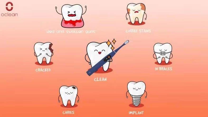 Kişiye Göre Programlar Oluşturulabilen Akıllı Diş Fırçası: Karşınızda X Pro