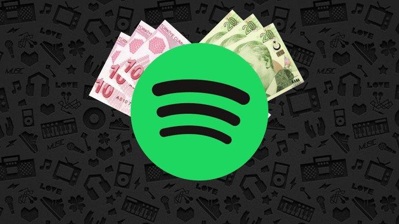 Spotify Aile Paketine Zam Geldi: Yeni Fiyat, Mart Ayı Faturasına Yansıyacak