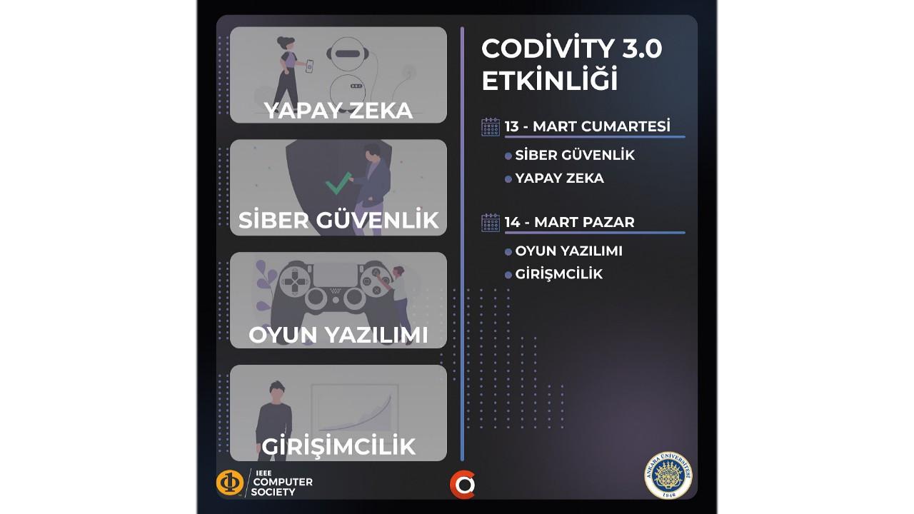 codivity 3.0