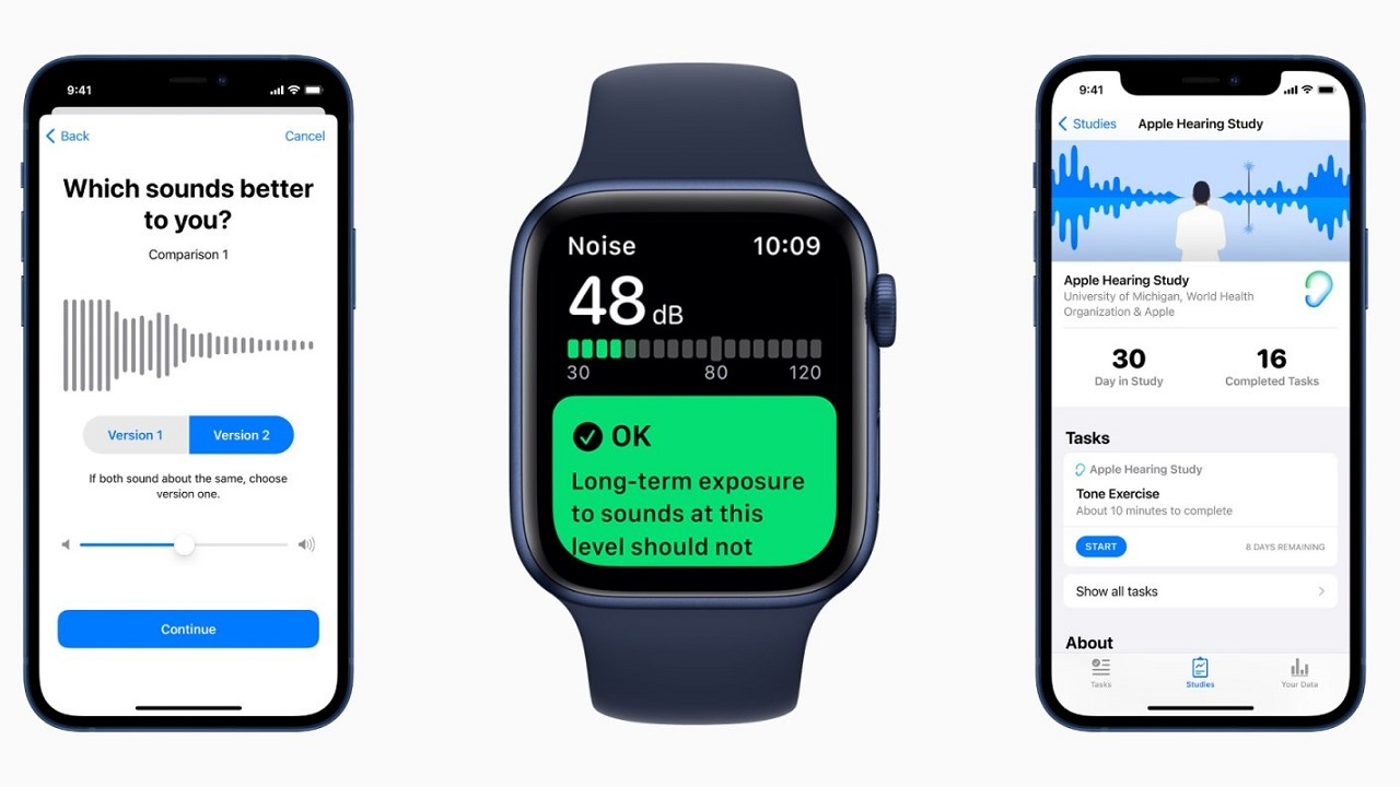 Apple Hearing Study