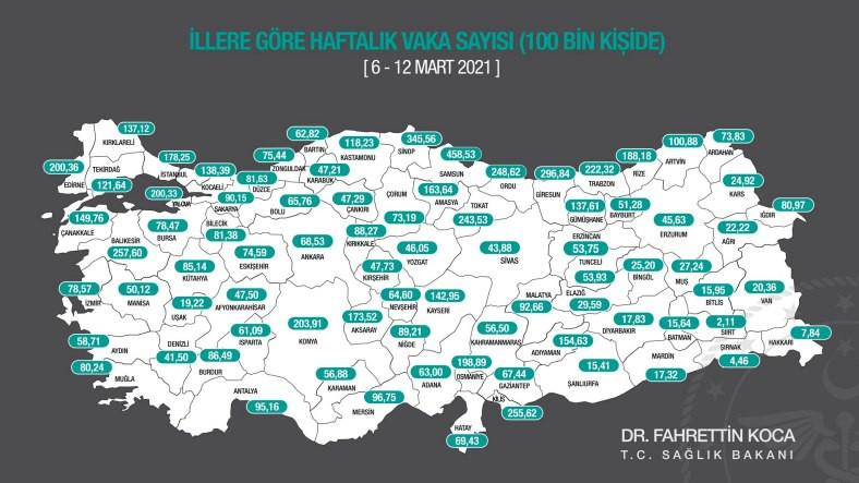 """Durum Vahim: Sağlık Bakanı, Geçtiğimiz Haftanın """"İllere Göre Haftalık Vaka Sayısı"""" Haritasını Paylaştı"""