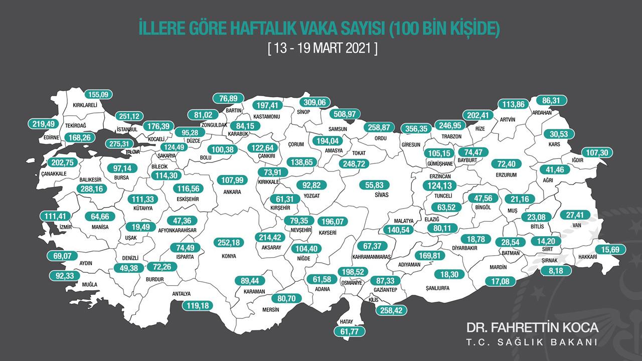 İllere göre 100 bin nüfusa düşen koronavirüs vaka sayısı (13-19 Mart)