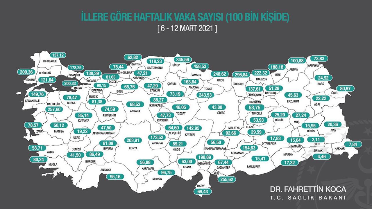 İllere göre 100 bin nüfusa düşen koronavirüs vaka sayısı (6-12 Mart)