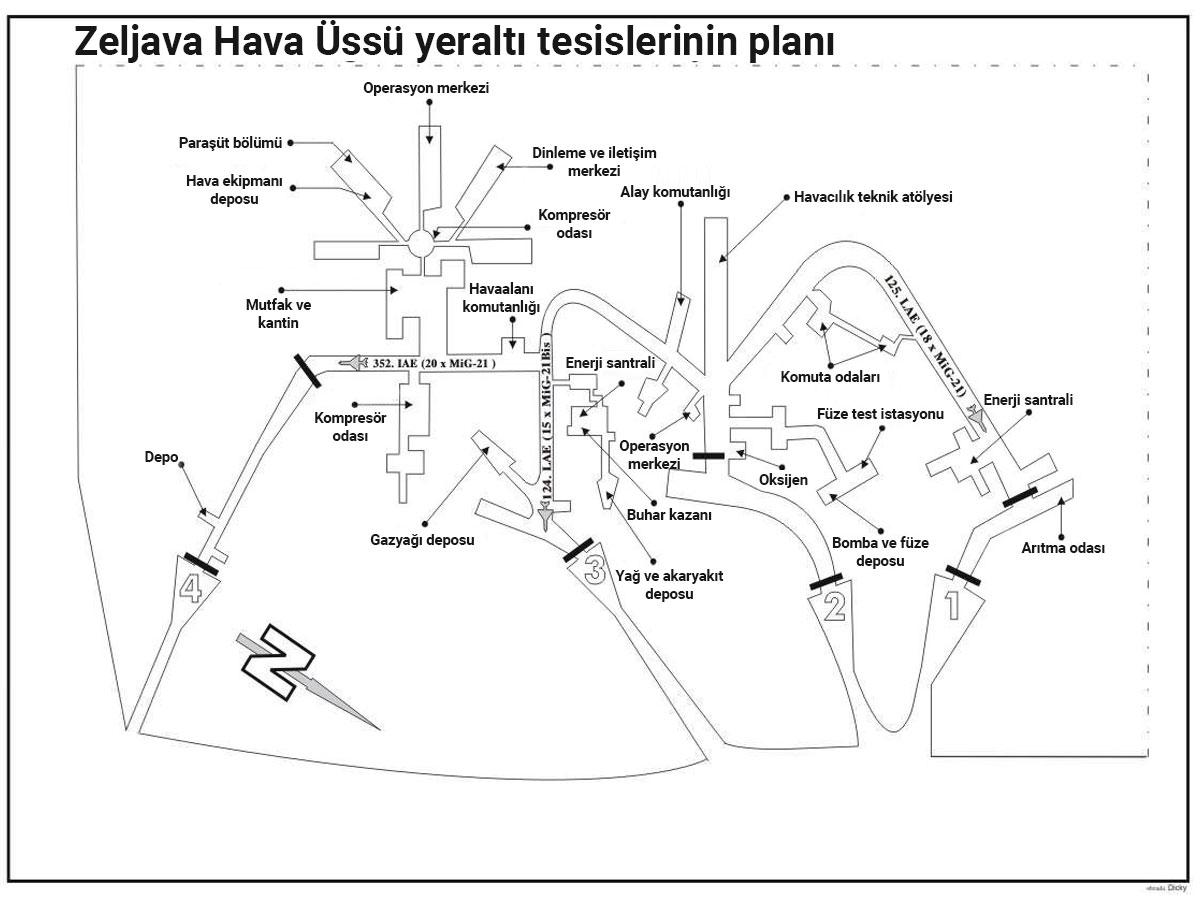 zeljava plan