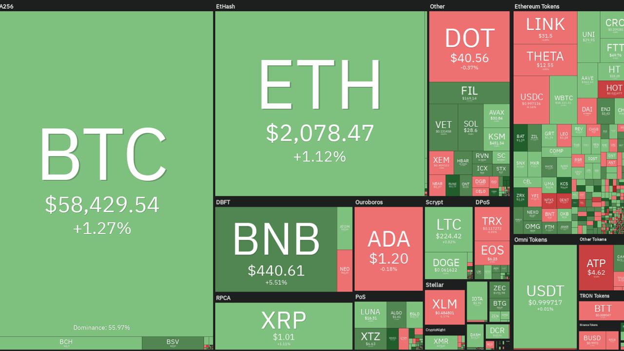 kripto para piyasa değeri
