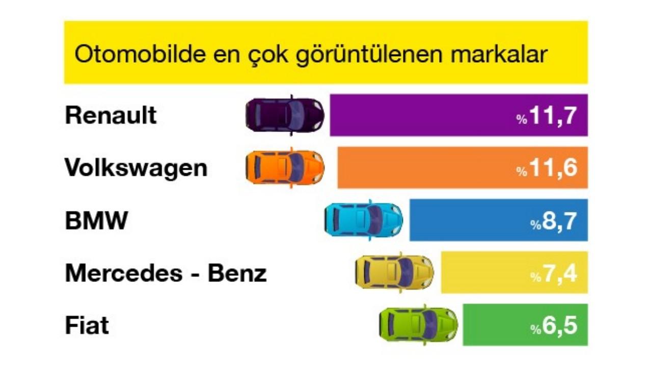 sahibinden otomobil modelleri
