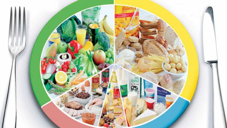Yiyip İçtiklerinize Dikkat Etmenizde Yardımcı Olacak 10 Düzenli Beslenme Uygulaması