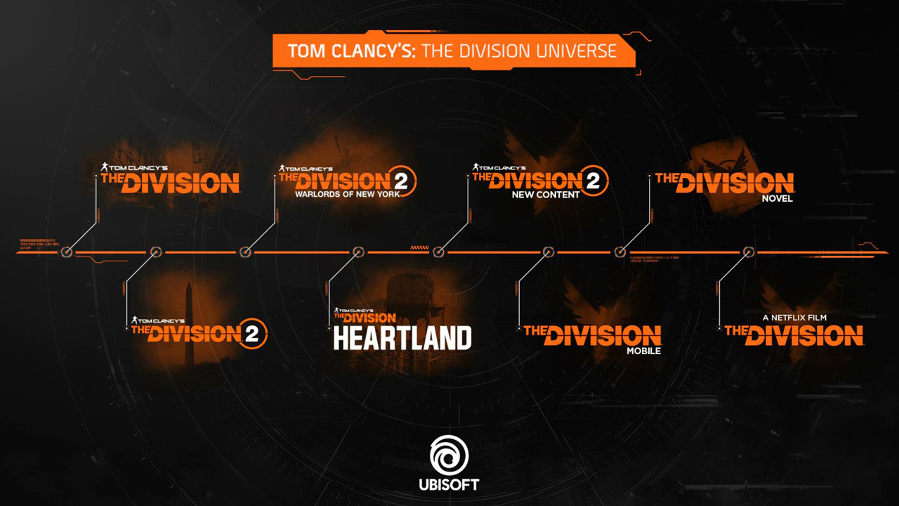 The Division yol haritası